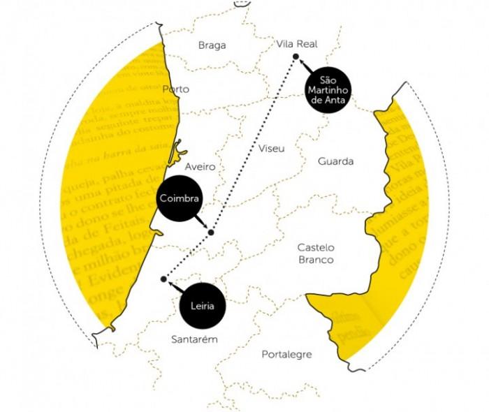 Mapa Roteiro Miguel Torga
